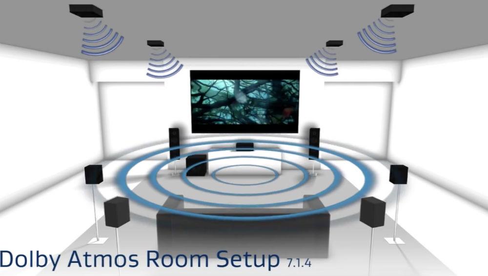 Test Meine Ersten 48 Stunden Mit Dem 3d Sound Dolby